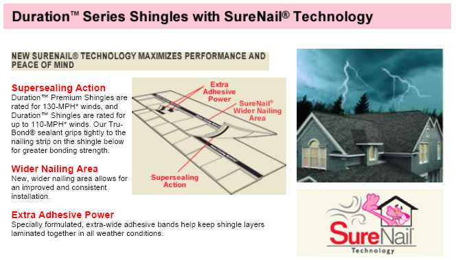 Duration_Series_Shingles_with_SureNail_Technology.jpeg